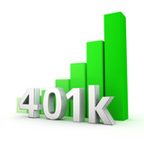 Growth of 401k poster