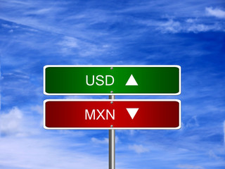 MXN USD Forex Sign