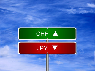 CHF JPY Forex Sign