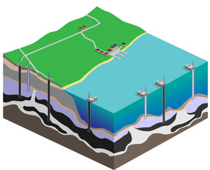 Scheme of oil and gas well on the sea coast