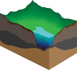 Scheme of Earth crust