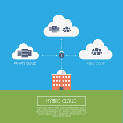 Hybrid cloud computing concept infographics template with icons
