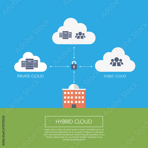Hybrid cloud computing concept infographics template with icons - 76759326
