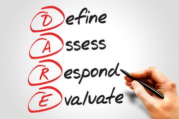 Define Assess Respond Evaluate (DARE), business concept