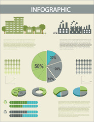 An infographics with pie graphs