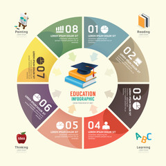 Vector circle infographics education graduation design template.