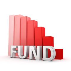 Recession of Fund