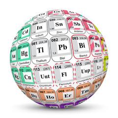 Periodensystem, Chemie, Kugel, Wisschenschaft, Elemente, Tabelle
