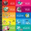 Infographic teamwork Banner Set and brainstorming Flat style