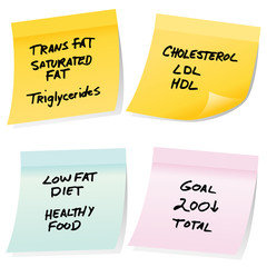 Cholesterol Sticky Notes