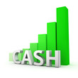 Growth of Cash