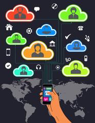 Mobile phone international roaming and Teamwork