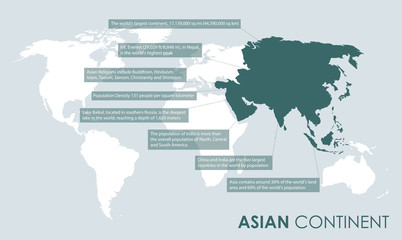 asian continent facts background