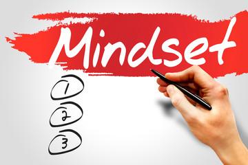 MINDSET blank list, business concept