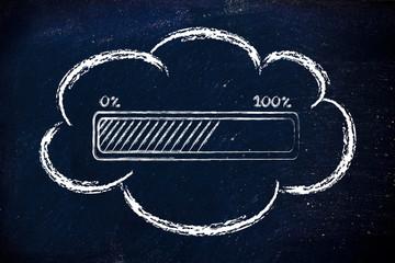 cloud computing data transfers