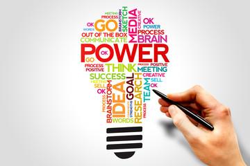POWER word cloud bulb, business concept