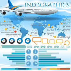 An infographics with an airplane