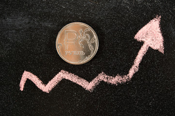 coin rouble against the background of growing chart