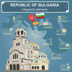 Bulgaria  infographics, statistical data, sights
