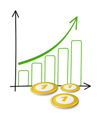 Chart mit Münzen