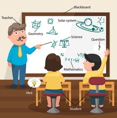 The Teacher Teaching His Students in the Classroom with Vocabula