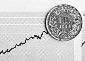 Rate of the Swiss Franc (shallow DOF)
