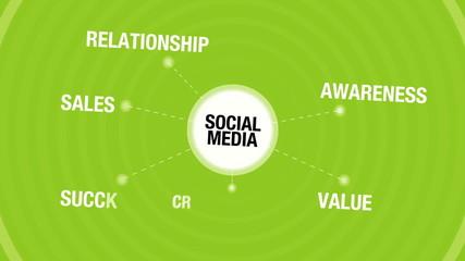 Social Media Conceptual Animation
