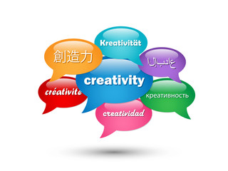 CREATIVITY speech bubble tag cloud (innovation ideas)