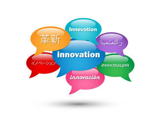 INNOVATION speech bubble tag cloud (creativity ideas)