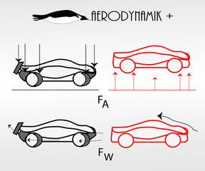 Aerodynamik_Spoiler