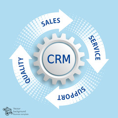 CRM #Customer Relationship Management