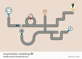 Conceptual Road Map Design, Inspiration