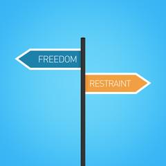 Freedom vs restraint choice road sign