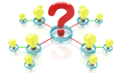 Network of ideas and question mark