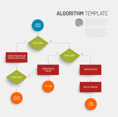 Abstract algorithm vector template