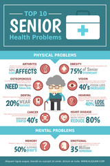 Senior Health Problem infographic