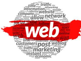 WEB word cloud, business concept