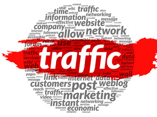 TRAFFIC word cloud, business concept