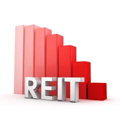 Recession of REIT