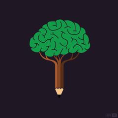 Creative Idea or Creativity or Creative Thinking