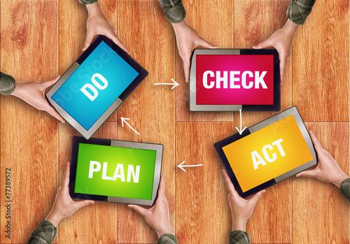 Plan Do Check Act Concept - 77389572