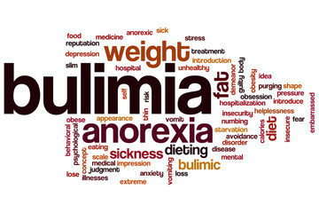 Bulimia word cloud