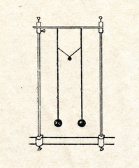 Resonance pendulum