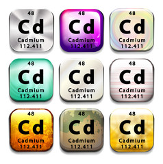 An icon showing the element Cadmium