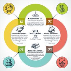 Spa Infographic Set