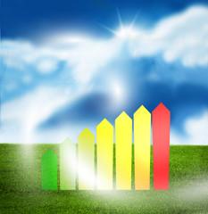 Environmentally friendly sunny sky