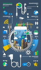 smartphone and Communication infographic, vector background
