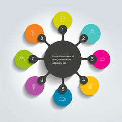 Circle flow chart template.