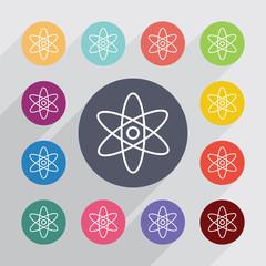 atom outline circle, flat icons set