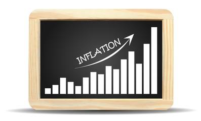 Tafel Inflation